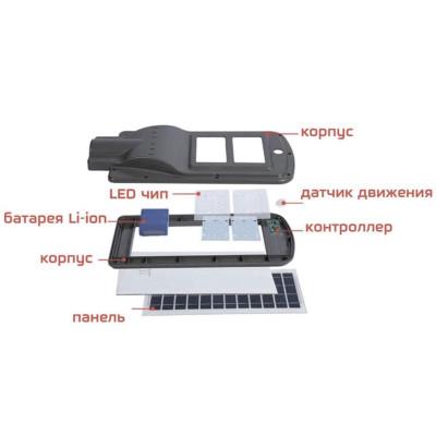 Светильники на солнечной батарее Solar M ECO 30Вт 1400Lm 5000K Optima for LED-STORY